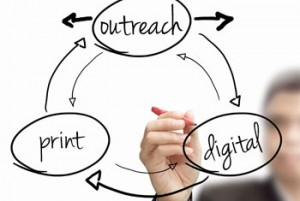 Business outreach supported by print and digital media services