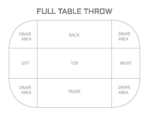 Full table throw print areas
