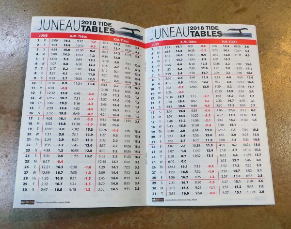 Inside of 2018 Juneau Tide Table Books