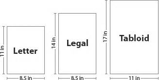 Standard page sizes for layouts